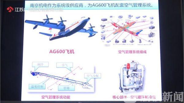 中国首款大型水陆两栖飞机AG600水上首飞 背面繁密江苏元素助力!