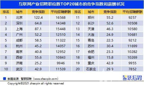 http://www.weixinrensheng.com/jiaoyu/2595276.html