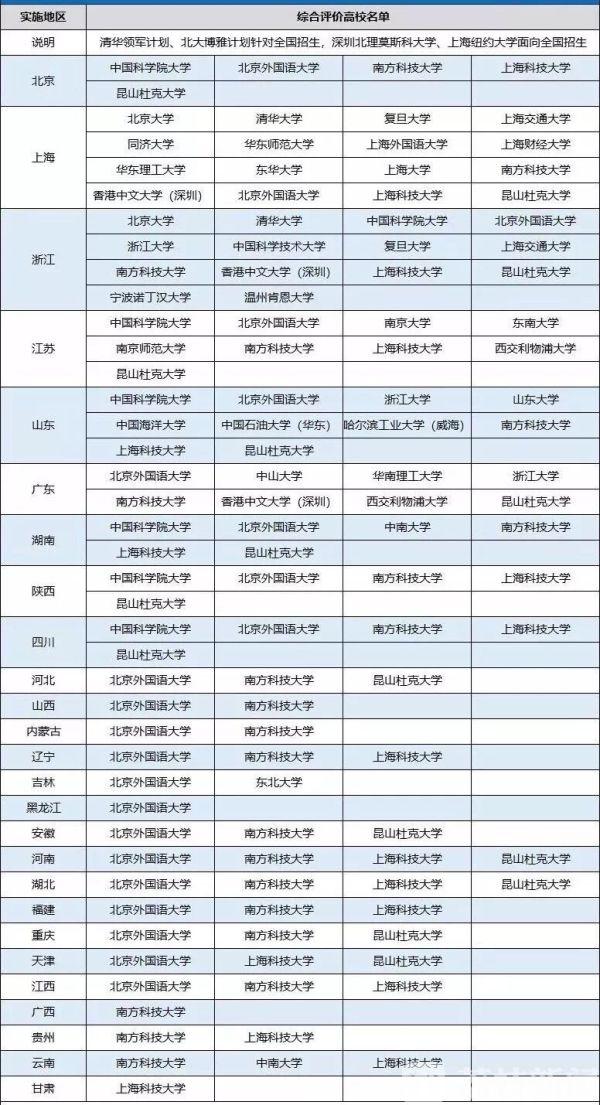 @江苏高考生 综合评价录取变了!门槛更高 优惠更小