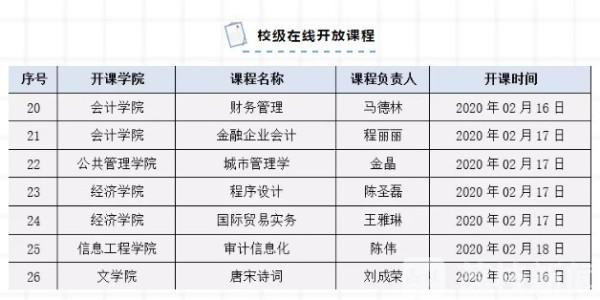 南京广电网客户端_南京审计大学将向公众免费开放26门财经类精品在线课程
