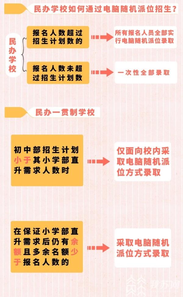 南京公布义务教育阶段学校电脑随机派位计划 请到这些地方报名
